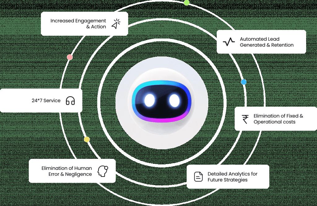 Best Budiness communication tool AI Videobot